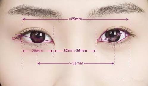双眼皮失败修复有哪些方法