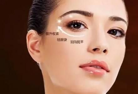 大连新华美天祛眼袋手术有三大优点