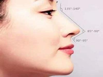 大连新华美天鼻翼缩小有三种情况