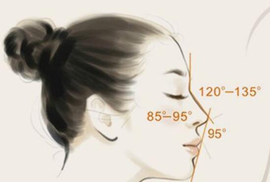 南宁注射隆鼻手术有五大优点