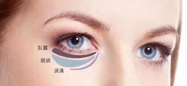 超声波去眼袋手术效果怎么样