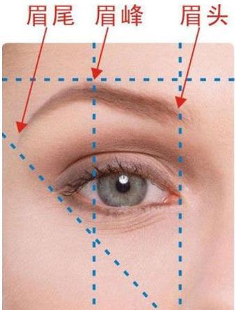 提眉术可减轻衰老的面相