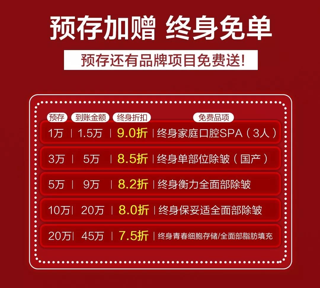 2020云南铜雀台超等会员月,美眼翘鼻收费做