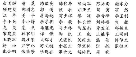2020中华医学会整形外科分会第十九次全国学术交流会会议通知