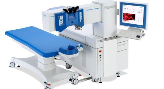 什么是Smart全激光手术