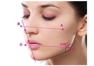 磨骨瘦臉效果怎么樣?手術有風險嗎