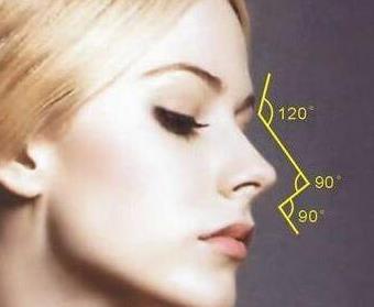 假體隆鼻讓你的面部五官更加協調美麗